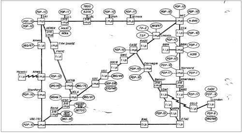 carte-internet-1973-1