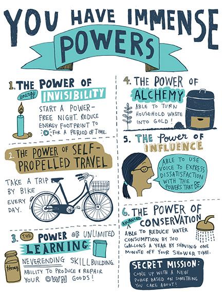 Keri Smith immense powers