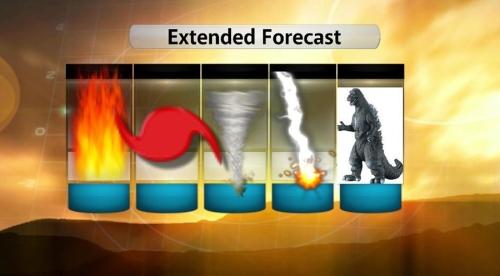 extended-forecast-blog