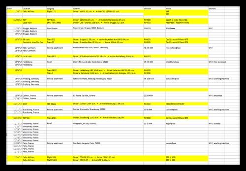 Trip plan spreadsheet BLOG